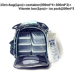 SAOJI Impermeable Picnic Lunch Ice Gym Bolsa de Comida aislada Refrigerador térmico portátil Fitness Professional Bag Control Containers, Sky Blue