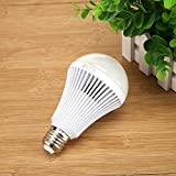 Dreamitpossible E27 220 V LED Lampe Radar Bewegungsmelder Lichtsteuerung 5W 7W 9W Home Yard Smart Lamp, E27, 5.00W 220.0V - 5