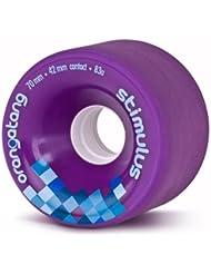 ORANGATANG Longboard Wheels STIMULUS 70mm 83A, Set of 4, Purple by Orangatang