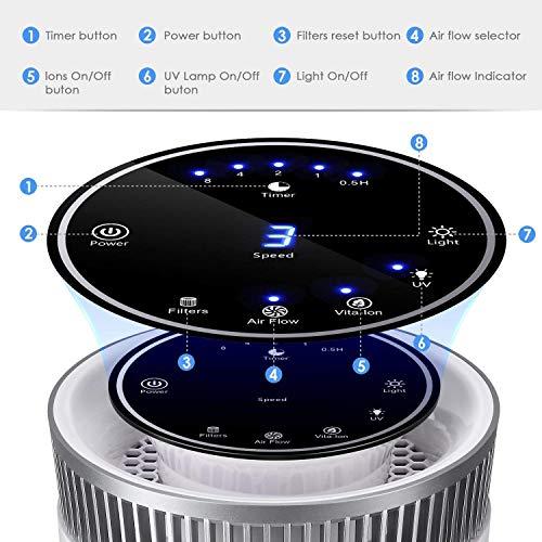 Zoom IMG-1 intey purificatore d aria hepa