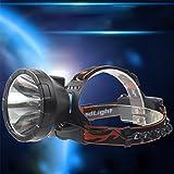 LanLan Bright Big Light Cup Kopf Licht Camping Lampe für Nacht Angeln Outdoor Aktivitäten