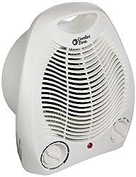 Howard Berger CZ40 Comfort Zone Fan Forced Heater