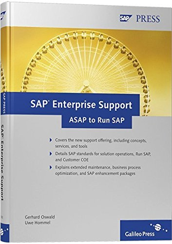 SAP Enterprise Support: ASAP to Run SAP by Gerhard Oswald (2009-04-28)