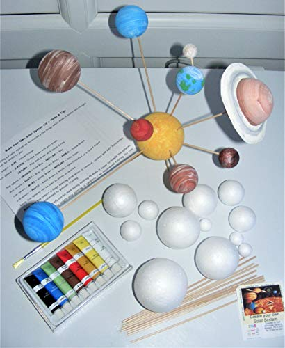 Make Your Own Solar System Model...