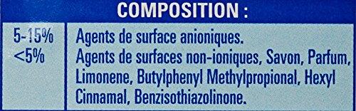 CIF Crème À Récurer Nettoyant Multi Surfaces Original 750ml