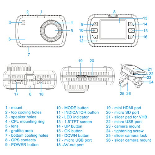 TOGUARD In vehicle Dash Cam using GPS WIFI whole HD 1080P tiny vehicle Dash Camera Parking MonitorLDWSG SensorWDRLoop RecordingSupport CPL clean vehicle Driving Recorders