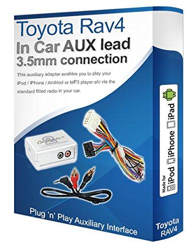 toyota-rav4-aux-interface-adaptor-mp3-ipod-iphone
