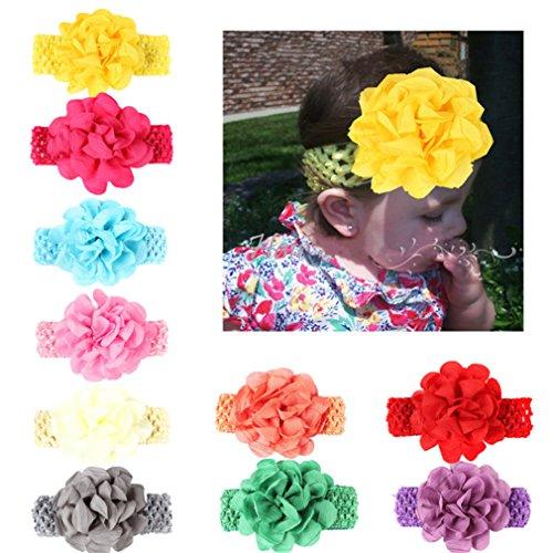 Stirnbänder Elastische Haarband Turban Kleinkind Stirnband Haar Bogen Fliege Schleife Haarreifen Mädchen Head Wrap zur Kostüm Fotografie Props #6 ()