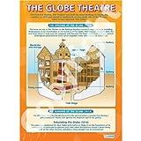 The Globe Shakespeare Theatre Hochglanzpapier Schauspiel Lernmaterialien Poster A1 (840 x 584mm)