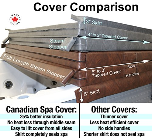 grey-86-x-86-canadian-spa-hot-tub-cover-5-3-taper-ratio-high-specification