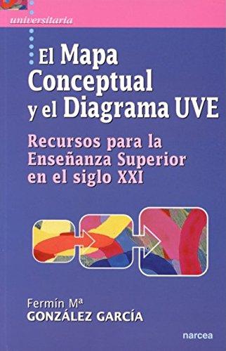 El Mapa Conceptual y el Diagrama Uve: Recursos para la Enseñanza Superior en el siglo XXI (Universitaria)