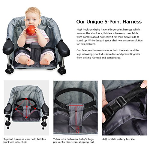 Clip On Table Baby Highchairs, Grey Safety Steel High Chair for Boys Or Girls from 6 Months Feeding, Folfable, Portable
