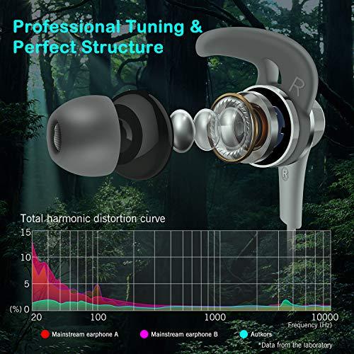 Zoom IMG-1 auricolari autkors in ear cuffie