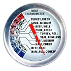 Deep-Fry Thermometers