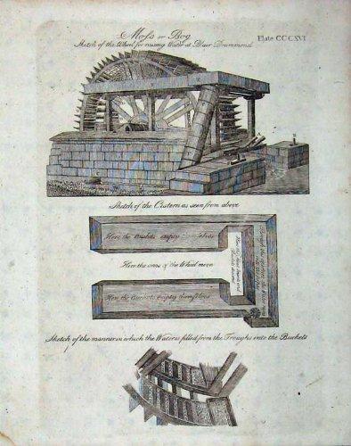 Cisterna della Ruota dell'Acqua di Pozzo di Britannica dell'Enciclopedia