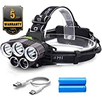 Blinkle LED Head Torch Rechargeable Headlight with 6 Modes,Super Bright Waterproof Headlamp for Fishing,Hiking,Camping