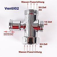Modo Conmutador de 2Vías Válvula Válvula 3/4IG a 3/4AG (ventil02)