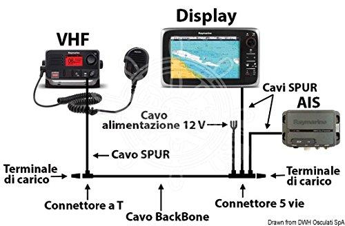 Osculati Gateway T120 Netzwerk Netzwerk Adapter STNG Raymarine-netzwerk-kabel