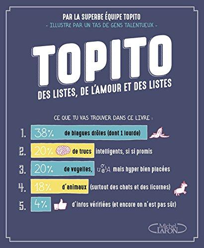 Topito - Des listes, de l'amour et des listes par Topito