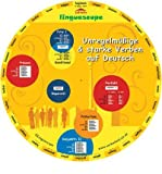 [(German Verb Wheel (Unregelmaa Ige Und Starke Verben Auf Deutsch))] [Author: Stephane Derone] published on (May, 2008)