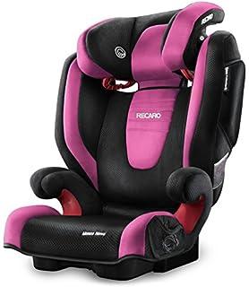 Recaro Monza Nova 2 Car Seat Pink