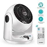 Ventilador de Mesa, FOCHEA Turbo Ventilador Silencioso Fan 3 Velocidades Oscilación Automática con Control Remoto Timer Ventiladores de sobremesa para Hogar, Oficina