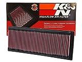 K&N 33-2181 Tauschluftfilter