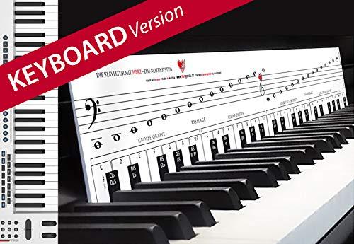 KEYBOARD impara con tonGenau'Pianoforte con cuore' stencil per tasti e pianoforte: note musicali, nomi di note, orientamento dei tasti. A causa della grande domanda dal 2019, anche per tastiere!