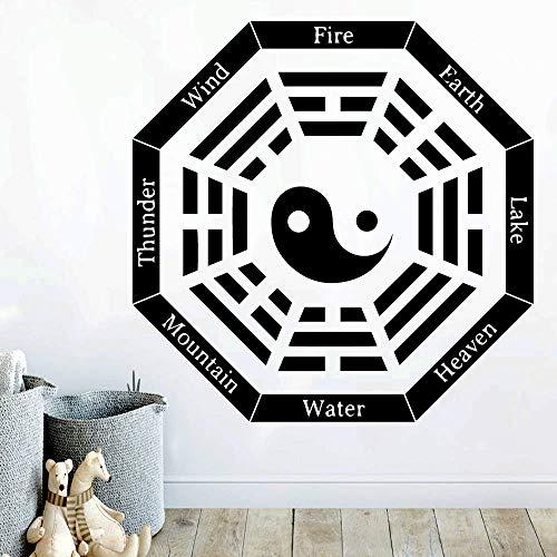 jiuyaomai Diagramme Wandkunst Aufkleber Wandkunst Aufkleber Wandbilder Tapete Für Wohnzimmer Wohnkultur Dekoration Zubehör Wandbilder 78x78cm