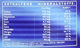 51b73c%2Byd4L. SL160  - Mineralstoffe - ohne sie geht nix