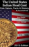 1859 - 1909 Indian Head Cent Values & Facts: 2015 Edition