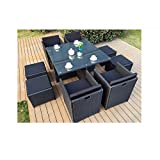 Mon Usine LSR-310-BK/BK 4C4F Le Vito Salon jardin encastrable en résine Noir 115 x 115 x 73 cm