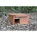 gardenature hedgehog house with camera GARDENATURE Hedgehog House with Camera 51b9oCykFpL