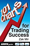 ADVFN Guide: 101 Charts for Trading Success by Mir, Zak (2012) Paperback