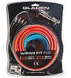 Gladen Wiring Kit Eco 20qmm