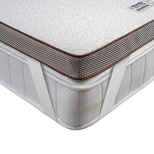 BedStory [Nouvelle Technologie] Surmatelas 90 x 190 à Mémoire de Forme de 5cm, Surmatelas de Haute...