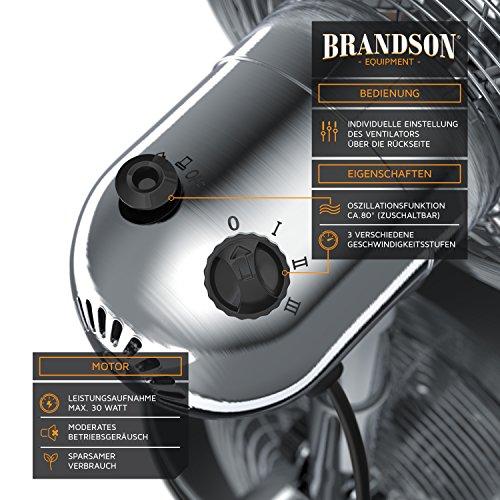 Brandson – Retro Tischventilator Bild 2*
