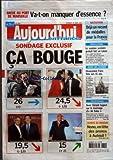 AUJOURD'HUI EN FRANCE [No 1942] du 30/03/2007 - GREVE AU PORT DE MARSEILLE - VA-T-ON MANQUER D'ESSENCE - NATATION - DEJA UN RECORD DE MEDAILLES POUR LA FRANCE - EDUCATION - LE SOUTIEN SCOLAIRE GRATUIT FAIT UN TABAC - PARC DE LOISIRS - DISNEYLAND PARIS FETE SES 15 ANS - TELEVISION - AVEC GERARD JUGNOT SUR LE TOURNAGE D'ALI BABA - QUINTE DE DEMAIN - NONO EN TETE DES PRONOS A AUTEUIL - SONDAGE EXCLUSIF - CA BOUGE...