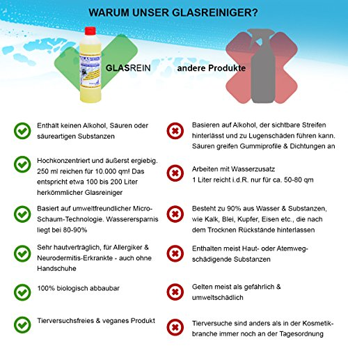 Profi-Glasreiniger Konzentrat, 250 ml | Fensterreiniger mit lotus-ähnlichem Effekt | für Glatt und Glasflächen | Tierversuchsfrei und umweltfreundlich - 3