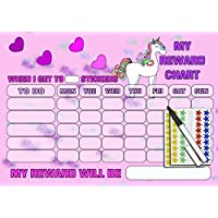 Happy Learners Personalised Pink Unicorn Sticker Reward Behaviour Chart - Magnetic Option