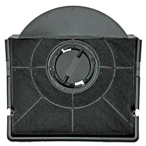 Spares2go CHF303tipo carbón olor carbono filtro para campana de cocina Fagor Ventilador...