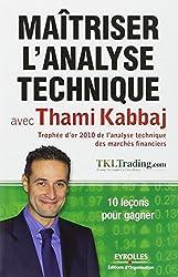 Maitriser l'analyse technique avec Thami Kabbaj : 10 leçons pour gagner