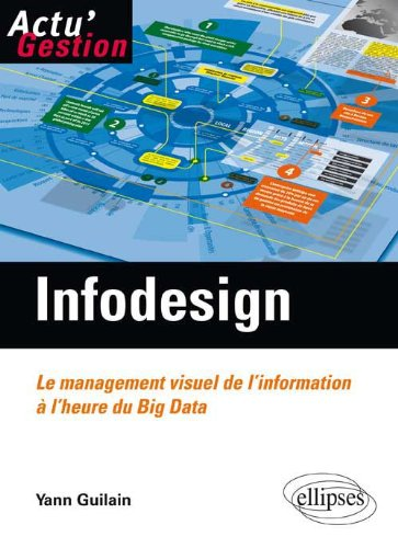 Infodesign : Le management visuel de l'information à l'heure du Big Data