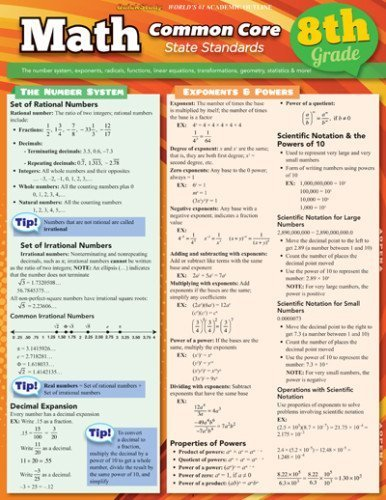 Math Common Core 8Th Grade (Quick Study: Academic) by BarCharts, Inc. (2012) Paperback