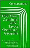 3700 Allievi Carabinieri 2019 - Tavola Sinottica di Geografia: Facilita e migliora il processo di apprendimento per la materia Geografia del  (3700 Allievi Carabinieri - Tavole Sinottiche)