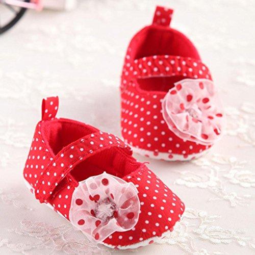 Jamicy® Niedlichen Mädchen Bowknot Schuhe Mode weiche Sohle Schuhe Rot