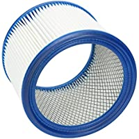 Filter für Nilfisk Wap Alto SQ 450-11 Luftfilter Rundfilter Staubsauger Sauger