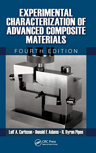 Experimental Characterization of Advanced Composite Materials