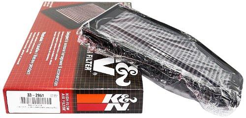 Flow Luftfilter passend für Honda CR-V III 2.02007-2012SUV ()