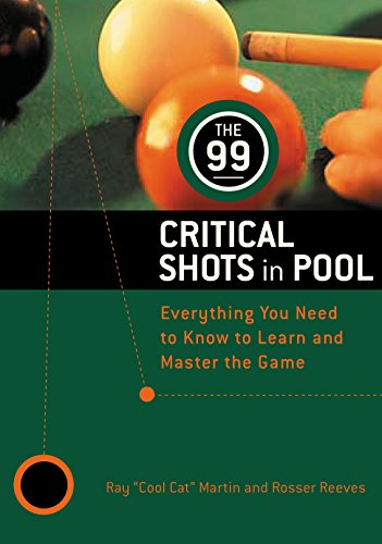 99 Critical Shots in Pool: Everything You Need to Know to Learn and Master the Game (Other) por Ray Martin